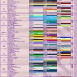 『【乃木坂46】これは有能!歴代シングル、アルバム『作曲・編曲・MV監督』一覧表が公開!!!』の画像