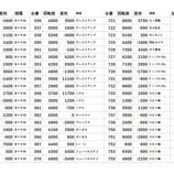 『12/30 アイランド佐野 BBオフ』の画像