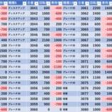 『9/23 楽園渋谷駅前』の画像