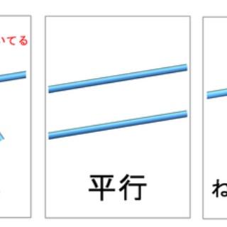 バカでもわかる!!中学数学