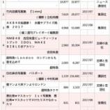 『【乃木坂46】白石麻衣写真集 ついに全盛期のAKB48を超える!!!』の画像