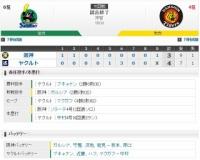 セ・リーグ S4-3T[8/6] 阪神が逆転負け。対ヤクルトの連勝6でストップ。響いた守備の乱れ121失策ペース。