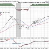 『急騰する住宅価格 米不動産バブル再来か』の画像