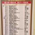 地元船橋西武百貨店は、2月28日(水)で閉館となります。