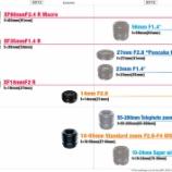『フジ X-Pro1のレンズロードマップを公開』の画像