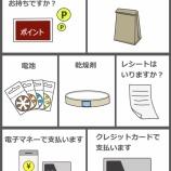 『補聴器屋さん用コミュニケーションボード【ダウンロード可能】【難聴者サポート】』の画像