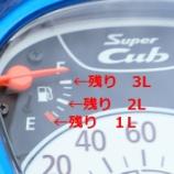 『燃料計で見るガソリン残量の目安』の画像