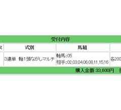 今週は9年間で5度的中している大得意の桜花賞(2~3倍額勝負)週となります。