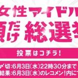 『リアルタイムで更新中!!!『レコメン!女性アイドル 顔だけ総選挙 2020』開票速報!!!実況まとめ!!!』の画像