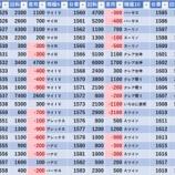 『9/28 楽園渋谷道玄坂』の画像
