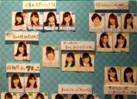 内山奈月の暴露相関図「小嶋真子、岡田奈々は越えたい壁。西野未姫はもう越えたと思っている壁」