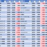 『6/18 エスパス高田馬場本店 旧イベ』の画像