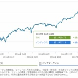 『【トータルリターン:16ヶ月目】「バフェット太郎10種」VS「S&P500ETF(IVV)」』の画像