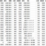 『11/22 アミューズ千葉 オフミー、真相追究』の画像