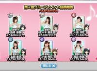 【AKB48】公式音ゲーイベントで1位を逃した佐々木優佳里の反応・・・