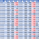 『4/17 エスパス上野新館 旧イベ』の画像