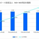 『Oneリート投資法人の第11期(2019年2月期)決算・一口当たり分配金は6,999円』の画像