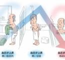 冬の入浴 血圧の変動で起きる「ヒートショック」に注意 年1万7000人死亡 交通事故死の4倍