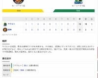 セ・リーグ T 0-12 S[9/7] 阪神3安打完封負け