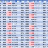 『3/15 楽園松戸 ちゅんげー』の画像