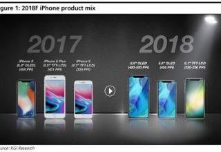 【朗報】Apple、2018年に6.5インチのiPhone X Plusを生産予定か