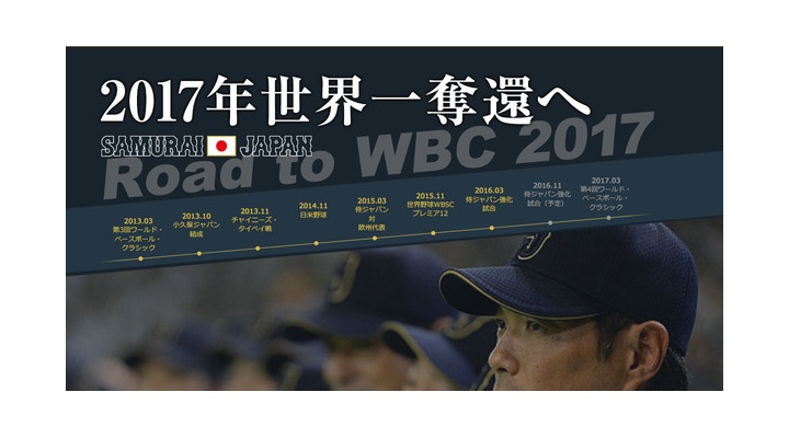 2009WBCキャッチャー 城島健司(SEA) 阿部慎之助(巨) 石原慶幸(広)←うおおおお