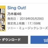 『ついに!!『Sing Out!』6日目でミリオン達成キタ━━━━(゚∀゚)━━━━!!!【乃木坂46】』の画像