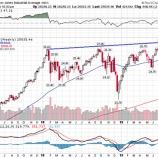 『米国株投資、始めるなら今か』の画像