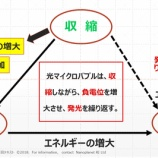 『国東下村塾「光マイクロバブル技術特別セミナー」第7回を終えて(2)』の画像