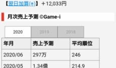 「欅坂46 / 日向坂46 メッセージ」の月間売上がヤバいことに・・・