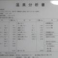 富山県高岡市 高岡駅前スーパーホテル(350湯目)