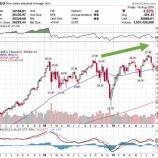 『米小型株の下落は将来のリセッションを示唆か』の画像