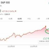 『【米国株】「ラストチャンス」で買えましたか?』の画像