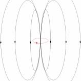 『コイルガンの作り方~磁気原理編①~』の画像