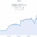『【資産運用】2020年3月2週目!THEO+docomoの資産運用状況は-91,973円 (-23.58%)でした(つД`)』の画像