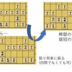 黒船の将棋研究ノート