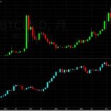 『仮想通貨は今でしょ!最適、アルトコイン戦略発動』の画像