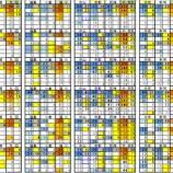 『開催別・ランク別指数データー』の画像