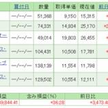 『平成30年8月26日時点の積立投資信託のトータルリターン報告☆彡』の画像