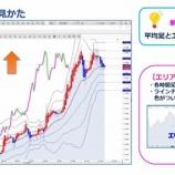 『デューカスコピー・ジャパン セミナーは新JForexとスマホ版で解説します!』の画像