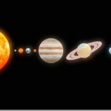 『金融占星術における周期と見通し(12星座による予測)』の画像