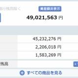 『【運用状況】2017年5月の資産総額は4902万円でした!』の画像