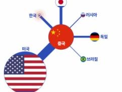 韓国さん、今頃になってやっと日本の凄さに気付いた模様wwwwww