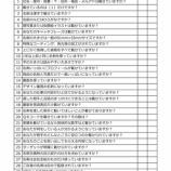 『名刺診断項目30個を初公開!』の画像