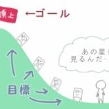 『学級目標をつくる 2……行動の見える化』の画像