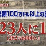 『【画像】月収1億円の給与明細がいろんな意味でヤバイと話題に! 「◯◯高すぎクソワロタ」「これだけで家買える」』の画像