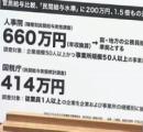 【朗報】公務員、コロナ騒動の中でひっそりと大勝利