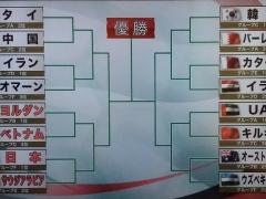 日本代表は優勝できる可能性が高い!? アジアカップ2019決勝トーナメント!