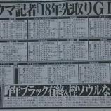 『2018年G1レース勝ち馬予想/京都金杯の注目馬 vol.914』の画像