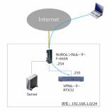 『NUROルーター(F660A)で自宅へVPN接続をする』の画像